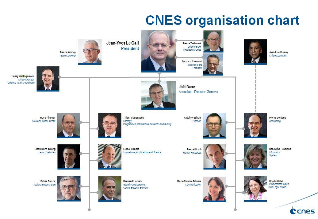 is_organigramme_cnes_oct2016_en_vdef.jpg