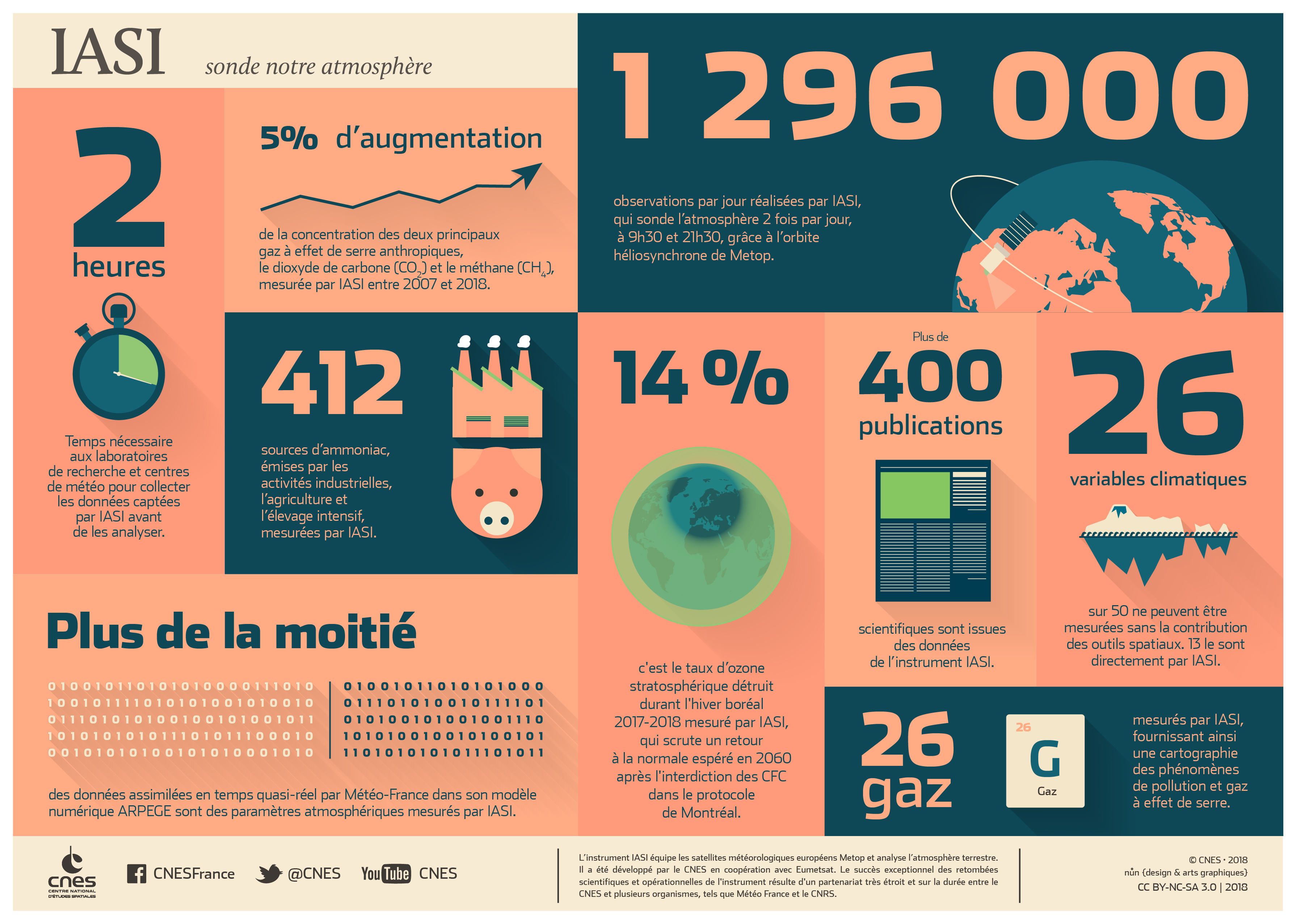 is_infographie-iasi.jpg