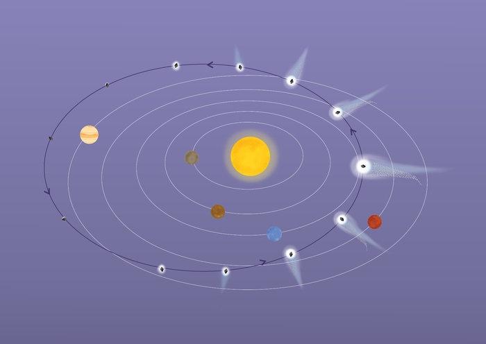 p11800_98af53ee7ef7c10062794b32b76c44e4Comet_s_orbit_node_full_image_2.jpg