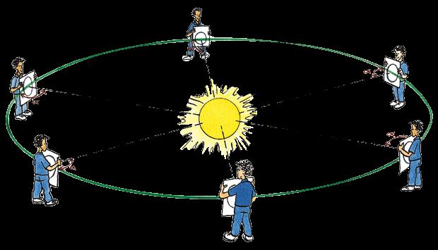 Shéma satellite héliosynchrone